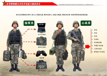 解放军特种兵全套单兵装备
